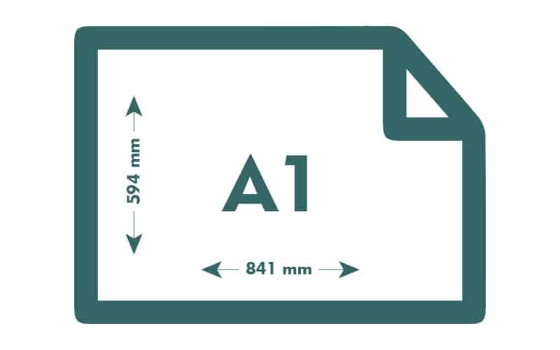 Formato A1 dimensione carta